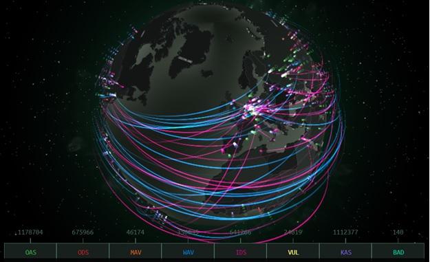 Cyber attacks - consensus.fund